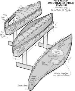 Nymph Canoe Construction